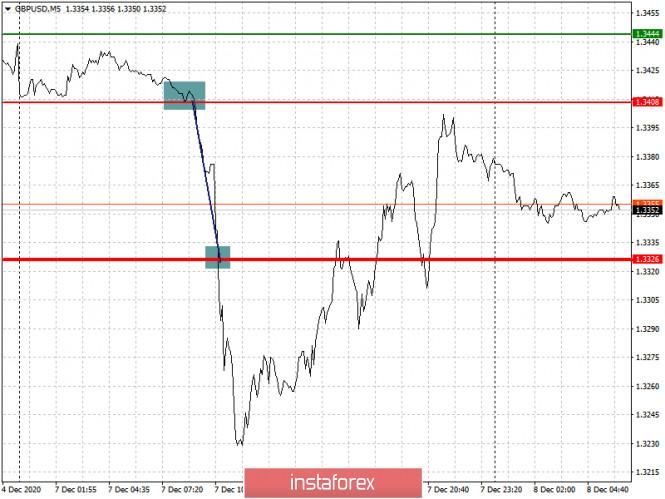 analytics5fcf01f5d7303.jpg