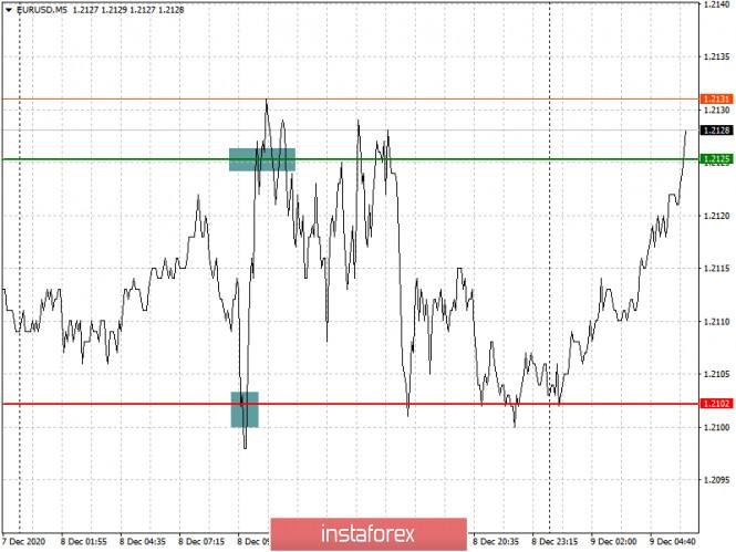 analytics5fd0530e4fa81.jpg