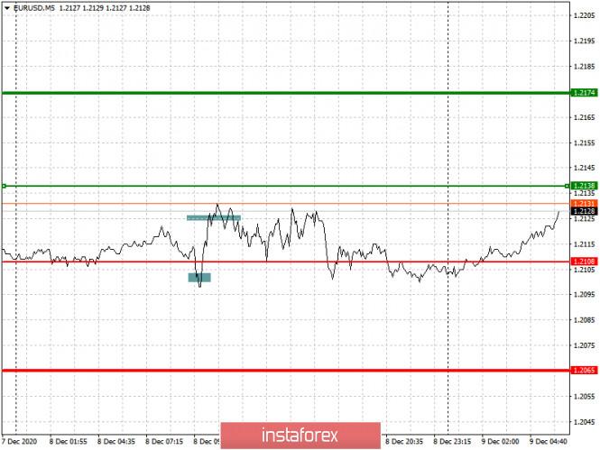 analytics5fd05315156b0.jpg