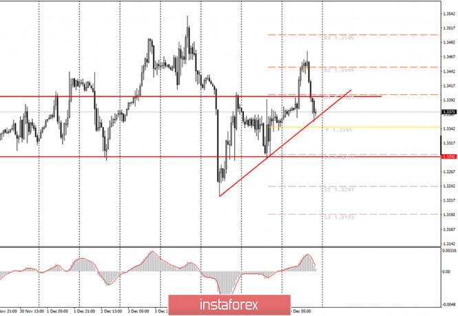 analytics5fd1245a55371.jpg