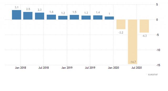 Brandheiße Prognose für EUR/USD am 9. Dezember