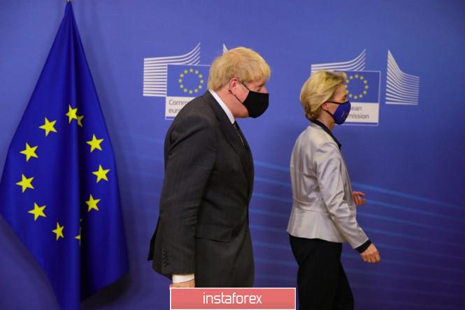 Brexit-эпопея: переговоры о продолжении переговоров завершились успешно. Deadline – 13 декабря