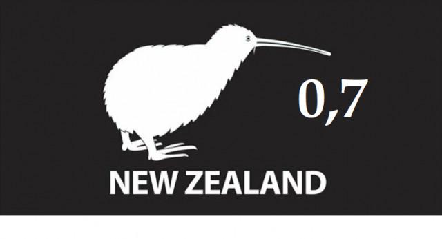 NZDUSD এর ট্রেডিং ধারণা