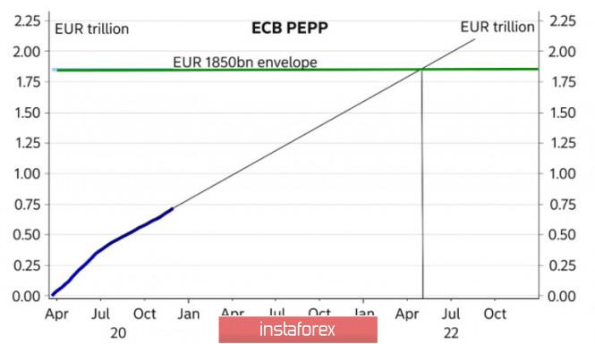 analytics5fd31f1e65533 - Эта музыка будет вечной - переговоры по Brexit далеки от завершения, ЕЦБ вводит новые стимулы, рынки входят в режим ожидания