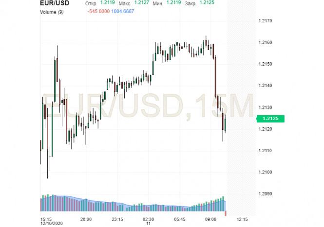 Евро – коробка с сюрпризом, потому что способен бросить вызов ЕЦБ