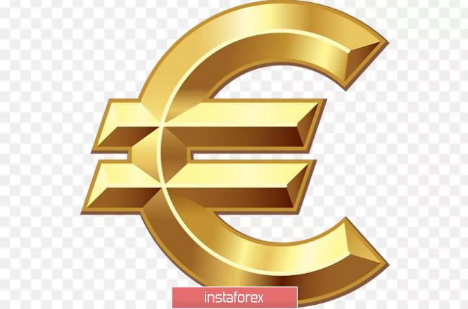 Торговая идея по EURUSD. Ловушка продавцов
