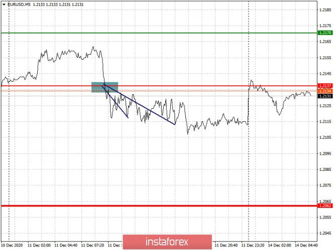 analytics5fd6ea7e09bed.jpg