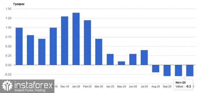 GBPUSD и EURUSD: Оптимизм покупателей фунта зашкаливает на фоне слухов по соглашению. Итоги заседания Банка Англии. 900 млрд