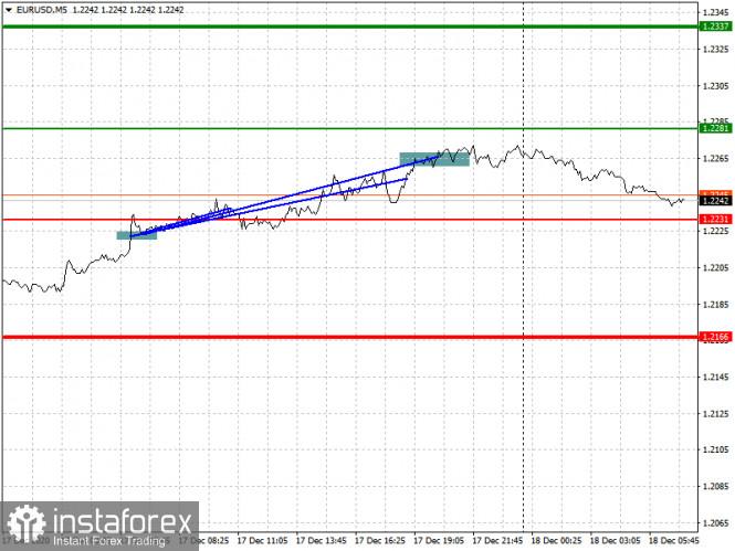 analytics5fdc3f4763af9.jpg