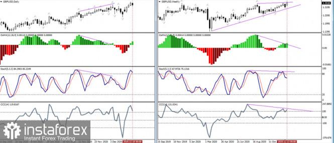analytics5fddbb0dda30e.jpg
