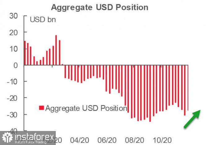 analytics5fe042371cd06 - Доллар может получить существенную поддержку, ралли по евро перед угрозой завершения. Обзор USD, EUR, GBP