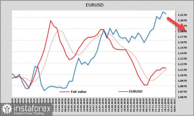 analytics5fe0424dc8992 - Доллар может получить существенную поддержку, ралли по евро перед угрозой завершения. Обзор USD, EUR, GBP