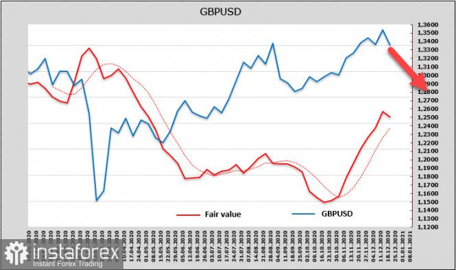 analytics5fe042594c7dc - Доллар может получить существенную поддержку, ралли по евро перед угрозой завершения. Обзор USD, EUR, GBP