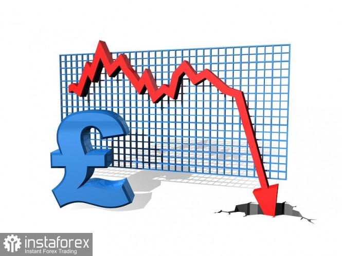 GBP/USD. Фунт – главный аутсайдер дня