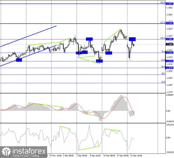 analytics5fe1a4aeb20ad.jpg