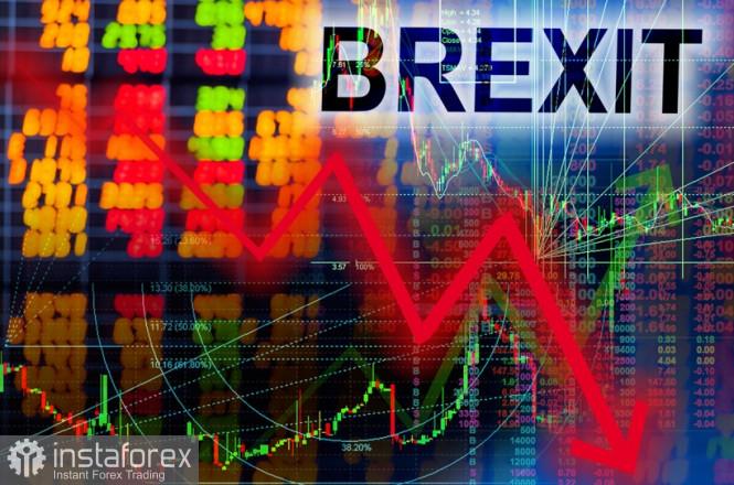 EUR/USD. Рынок «разобрался» с новым штаммом: теперь в центре внимания – Brexit