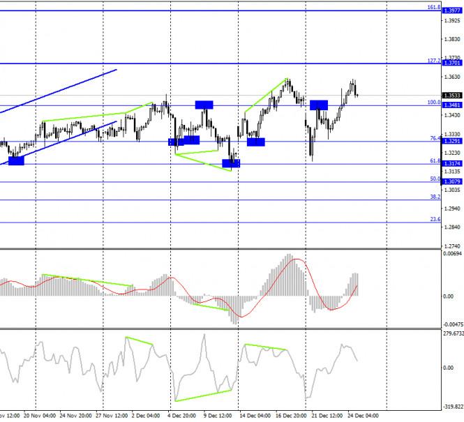 analytics5fe5a5c3f4035.jpg