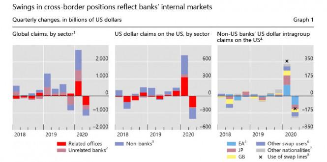 Рынки заканчивают год на волне оптимизма. Обзор USD, EUR, GBP