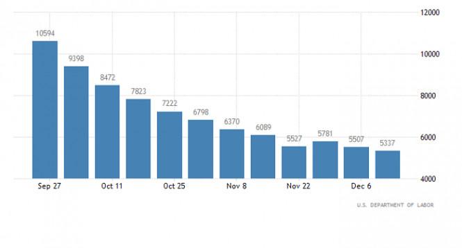 analytics5fed6a26a66a1 - Горящий прогноз по EUR/USD от 31.12.2020
