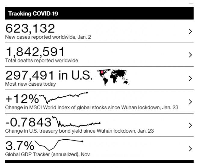analytics5ff2a33d6fea7 - EURUSD: Граждане многих стран согласны на наращивание государственных долгов ради поддержки экономики. Рынок труда США стабилизировался