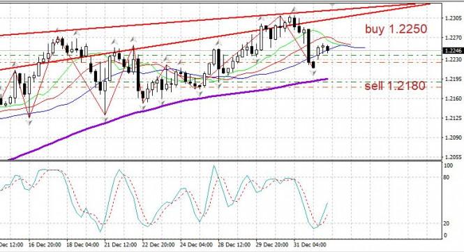 analytics5ff2b78e140db - Торговый план 04.01 EURUSD. Covid19 немного отступил. Вакцинация разворачивается. Евро пытается расти