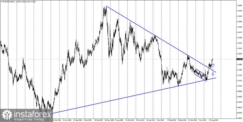 EUR/USD. 4. Januar. COT-Bericht. Am 31. Dezember bekam der Dollar eine Chance auf das Wachstum, aber am 1. Januar kamen die Bullen wieder ins Spiel