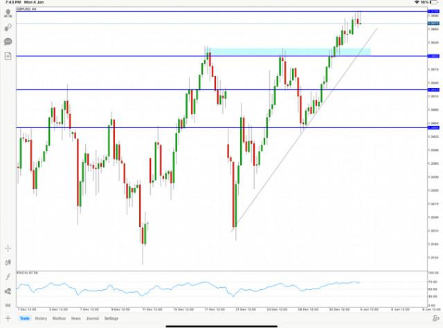 GBP/USD: Гореща прогноза за 4 януари 2020 г.