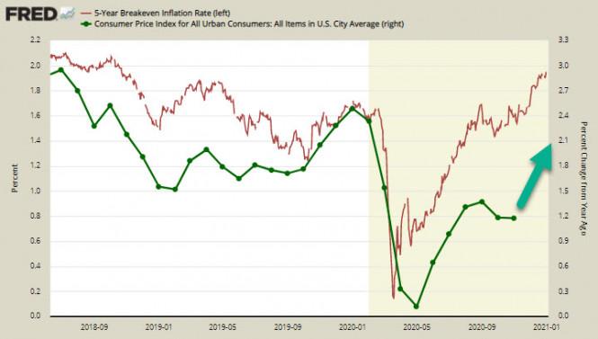 Паника будет непродолжительной, доллар по-прежнему под давлением. Обзор USD, EUR, GBP