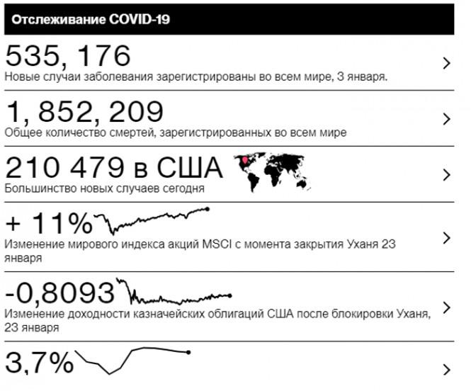 analytics5ff40983da24a - GBPUSD и EURUSD: Почему так резко упали фунт и евро? Власти Великобритании объявили о третьем локдауне. Производственная