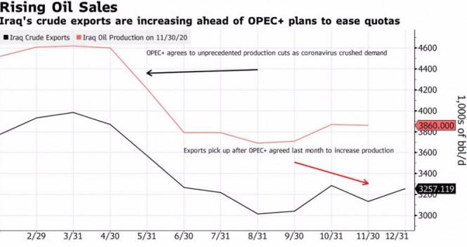 analytics5ff44c6e085e9 - Нефть идет на конфликт