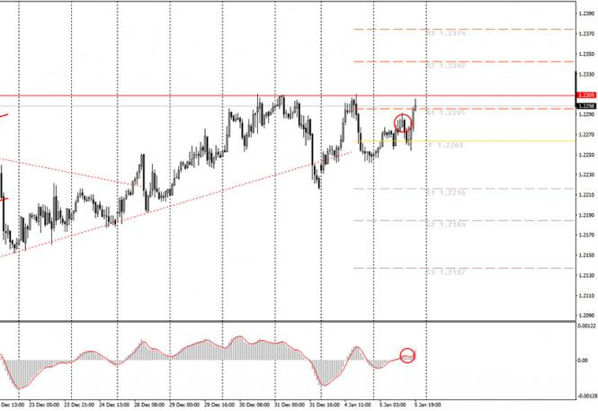 analytics5ff4aa8c9d0d6.jpg
