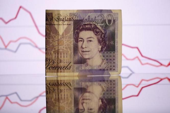 GBP/USD: от фунта ждут провала, но он игнорирует эти сигналы