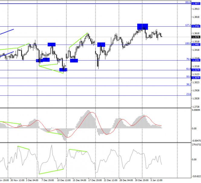 analytics5ff6c66c34e53.jpg