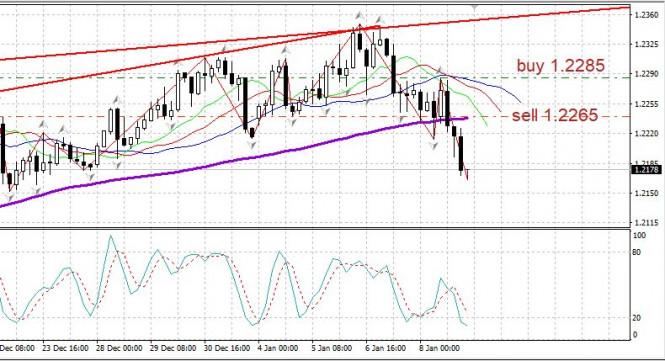analytics5ffbc05009c5a - Торговый план 11.01 EURUSD. Covid отступил немного. Евро - пока коррекция, не разворот.