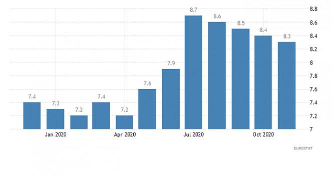 analytics5ffbecb772599 - Горящий прогноз по EUR/USD от 11.01.2021