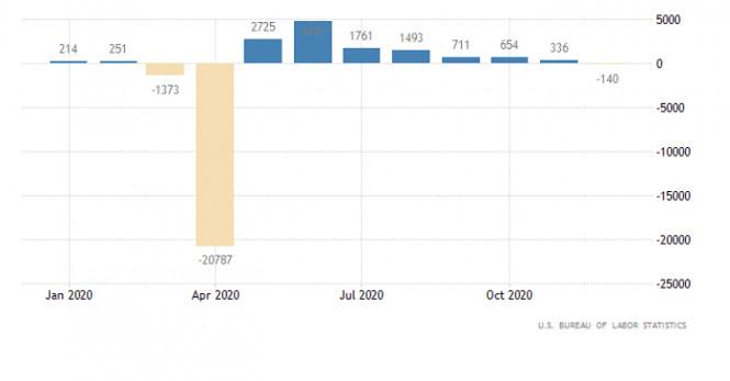 analytics5ffbecbe4a372 - Горящий прогноз по EUR/USD от 11.01.2021