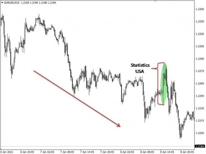 analytics5ffbf87add561 - Торговые рекомендации по валютному рынку для начинающих трейдеров – EURUSD и GBPUSD 11.01.21