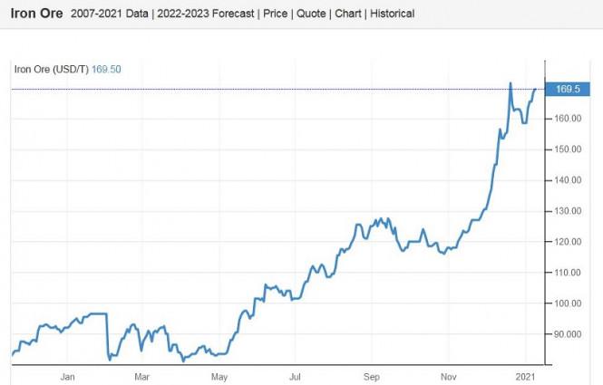 AUD/USD. Австралиец отступает, но не сдаётся: северный тренд по-прежнему в силе