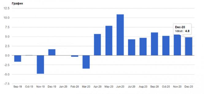 analytics5ffd4d243dccd - EURUSD и GBPUSD: Еврозона рискует скатиться в рецессию. Перспектива восстановления евро ограничена. Британский фунт не готов