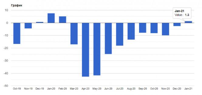 analytics5ffd4d49a51cd - EURUSD и GBPUSD: Еврозона рискует скатиться в рецессию. Перспектива восстановления евро ограничена. Британский фунт не готов