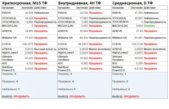 analytics5ffd8d4453cbd - EURUSD. Все ли так хорошо в еврозоне, стоит ли задуматься о смене тенденции