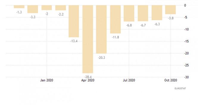 analytics5ffe916e35090 - Горящий прогноз по EUR/USD от 13.01.2021