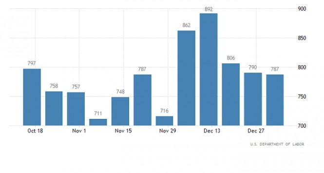 analytics5fffe8445cdf5 - Горящий прогноз по GBP/USD от 14.01.2021