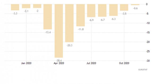analytics5ffff68e8c4cd - Торговый план по EUR/USD и GBP/USD на 14.01.2021