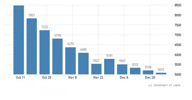 analytics5ffff69b58e17 - Торговый план по EUR/USD и GBP/USD на 14.01.2021