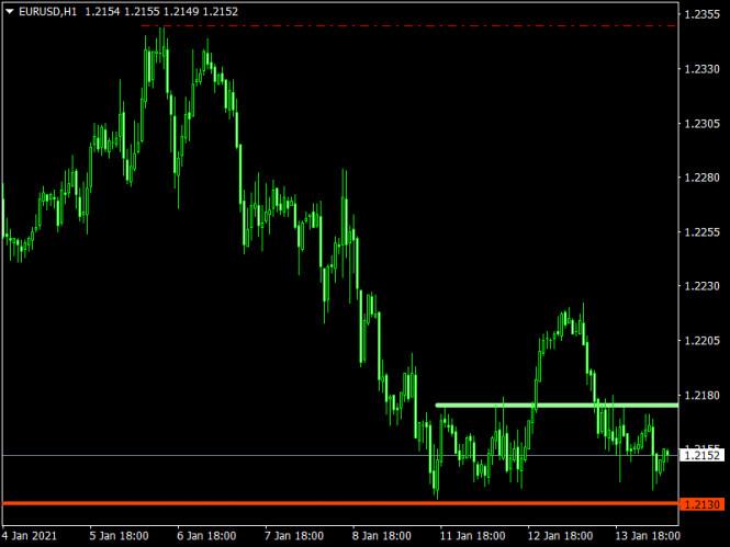 analytics5ffff6a27c7c8 - Торговый план по EUR/USD и GBP/USD на 14.01.2021