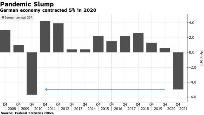 analytics600054feb6814 - EURUSD: Протоколы декабрьского заседания ЕЦБ указали на возможное дальнейшее стимулирование европейской экономики. На этом