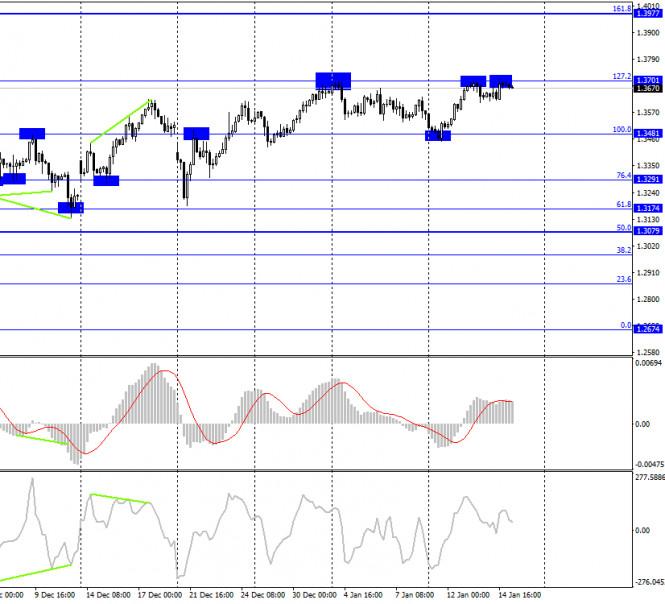 analytics600146cb00f44.jpg