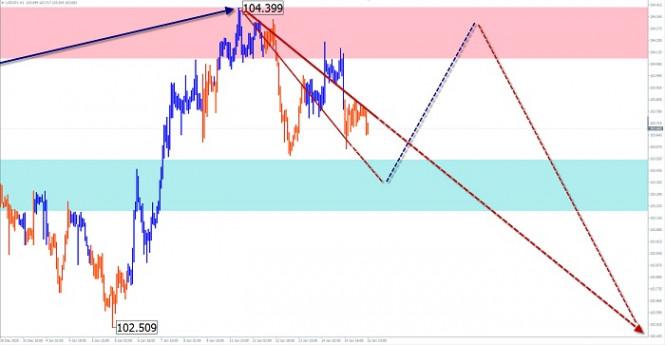 analytics6001556ef3760.jpg