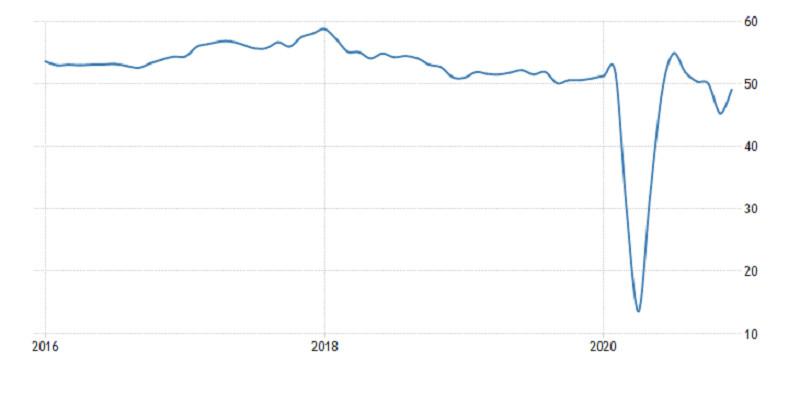 analytics600a6ed167e6d - Горящий прогноз по EUR/USD от 22.01.2021